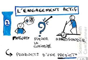 2ème pilier de l'apprentissage : l'engagement actif